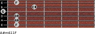 A#m6/11/F for guitar on frets 1, 1, 1, 0, 2, 1
