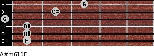 A#m6/11/F for guitar on frets 1, 1, 1, 0, 2, 3