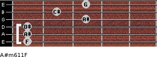 A#m6/11/F for guitar on frets 1, 1, 1, 3, 2, 3