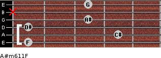 A#m6/11/F for guitar on frets 1, 4, 1, 3, x, 3