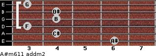 A#m6/11 add(m2) for guitar on frets 6, 4, 3, 4, 4, 3