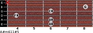 A#m6/11#5 for guitar on frets 6, 6, 4, 6, 8, x