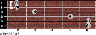 A#m6/11#5 for guitar on frets 6, 6, 5, 3, 2, 2
