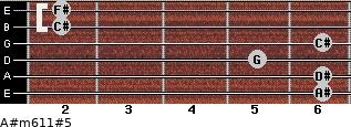 A#m6/11#5 for guitar on frets 6, 6, 5, 6, 2, 2