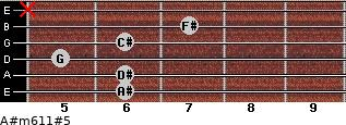 A#m6/11#5 for guitar on frets 6, 6, 5, 6, 7, x
