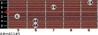 A#m6/11#5 for guitar on frets 6, 6, 5, x, 7, 9