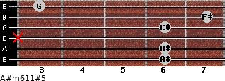 A#m6/11#5 for guitar on frets 6, 6, x, 6, 7, 3