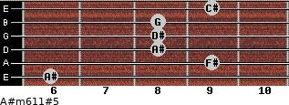 A#m6/11#5 for guitar on frets 6, 9, 8, 8, 8, 9
