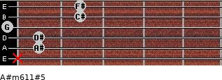 A#m6/11#5 for guitar on frets x, 1, 1, 0, 2, 2