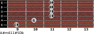 A#m6/11#5/Db for guitar on frets 9, 10, 11, 11, 11, 11