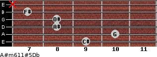A#m6/11#5/Db for guitar on frets 9, 10, 8, 8, 7, x