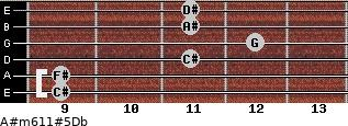 A#m6/11#5/Db for guitar on frets 9, 9, 11, 12, 11, 11