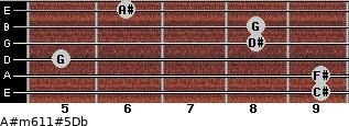 A#m6/11#5/Db for guitar on frets 9, 9, 5, 8, 8, 6
