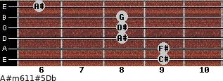 A#m6/11#5/Db for guitar on frets 9, 9, 8, 8, 8, 6