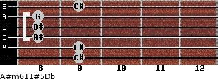 A#m6/11#5/Db for guitar on frets 9, 9, 8, 8, 8, 9