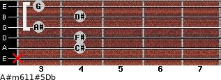 A#m6/11#5/Db for guitar on frets x, 4, 4, 3, 4, 3