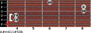 A#m6/11#5/Db for guitar on frets x, 4, 4, 8, 8, 6