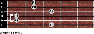 A#m6/11#5/G for guitar on frets 3, 1, 1, 3, 2, 2