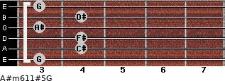 A#m6/11#5/G for guitar on frets 3, 4, 4, 3, 4, 3