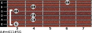 A#m6/11#5/G for guitar on frets 3, 4, 4, 3, 4, 6