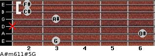 A#m6/11#5/G for guitar on frets 3, 6, x, 3, 2, 2
