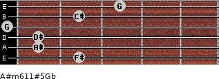 A#m6/11#5/Gb for guitar on frets 2, 1, 1, 0, 2, 3