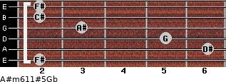 A#m6/11#5/Gb for guitar on frets 2, 6, 5, 3, 2, 2