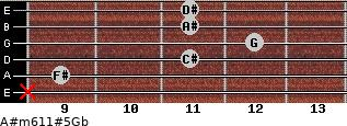 A#m6/11#5/Gb for guitar on frets x, 9, 11, 12, 11, 11