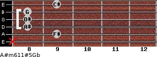 A#m6/11#5/Gb for guitar on frets x, 9, 8, 8, 8, 9