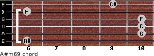 A#m6/9 for guitar on frets 6, 10, 10, 10, 6, 9