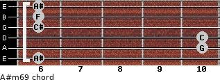 A#m6/9 for guitar on frets 6, 10, 10, 6, 6, 6