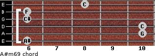 A#m6/9 for guitar on frets 6, 10, 10, 6, 6, 8
