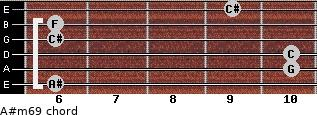 A#m6/9 for guitar on frets 6, 10, 10, 6, 6, 9
