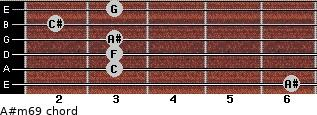 A#m6/9 for guitar on frets 6, 3, 3, 3, 2, 3