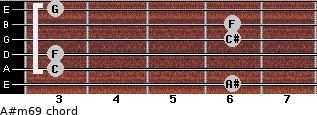 A#m6/9 for guitar on frets 6, 3, 3, 6, 6, 3