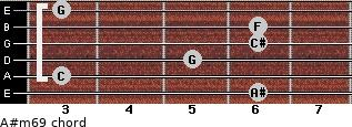 A#m6/9 for guitar on frets 6, 3, 5, 6, 6, 3