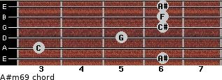 A#m6/9 for guitar on frets 6, 3, 5, 6, 6, 6