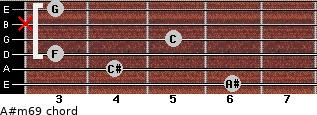 A#m6/9 for guitar on frets 6, 4, 3, 5, x, 3