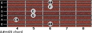 A#m6/9 for guitar on frets 6, 4, 5, 5, 6, 6