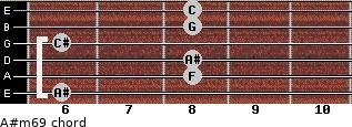 A#m6/9 for guitar on frets 6, 8, 8, 6, 8, 8