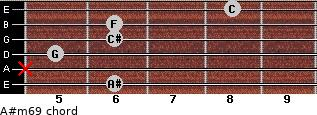 A#m6/9 for guitar on frets 6, x, 5, 6, 6, 8