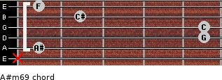A#m6/9 for guitar on frets x, 1, 5, 5, 2, 1
