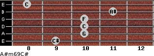 A#m6/9/C# for guitar on frets 9, 10, 10, 10, 11, 8