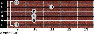 A#m6/9/C# for guitar on frets 9, 10, 10, 10, 11, 9