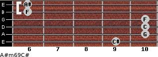 A#m6/9/C# for guitar on frets 9, 10, 10, 10, 6, 6