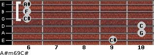 A#m6/9/C# for guitar on frets 9, 10, 10, 6, 6, 6
