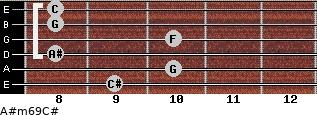 A#m6/9/C# for guitar on frets 9, 10, 8, 10, 8, 8