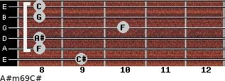 A#m6/9/C# for guitar on frets 9, 8, 8, 10, 8, 8