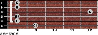 A#m6/9/C# for guitar on frets 9, 8, 8, 12, 8, 8