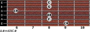 A#m6/9/C# for guitar on frets 9, 8, 8, 6, 8, 8